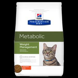 Metaboslim contre-indications - mincir